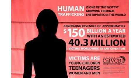 CalVCB Human Trafficking